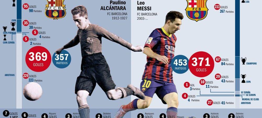 """Bucurati-va de Messi!"" Noaptea in care istoria a fost rescrisa si LEO a devenit noua moneda mondiala in fotbal! Mesajul emotionant transmis"