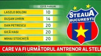 Cum poate sa-si asigure Becali prima de Champions League fara ca Steaua sa joace in Liga! Planul de 20 milioane € :)