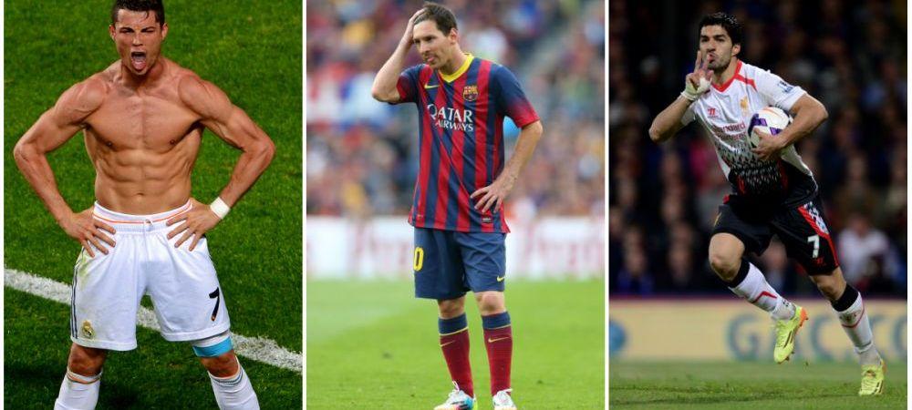 Ronaldo, doar jumatate din Messi; Suarez e al treilea cel mai scump fotbalist al planetei, peste Neymar si Bale! Topul complet