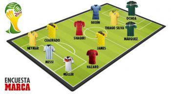 Asta este 11-le IDEAL de la Mondialul din Brazilia! Starurile uriase care a fost excluse dupa trei meciuri de cosmar