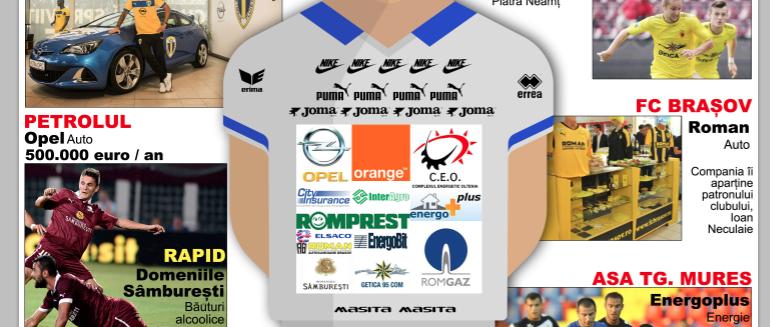 INFOGRAFIC: Cine sunt sponsorii de pe tricourile din Liga I si cum au ajuns acolo
