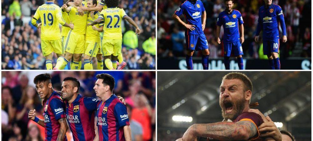 Chelsea si Barca vor lua titlul, campioana surpriza in Italia! Man United rateaza iar Champions League! Previziunile CIES