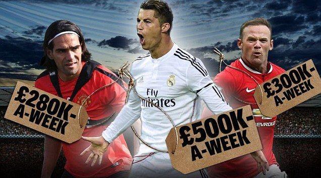 Ronaldo cere O AVERE ca sa plece de la Real Madrid! Ce salariu fabulos ii cere lui Van Gaal pentru a semna cu United