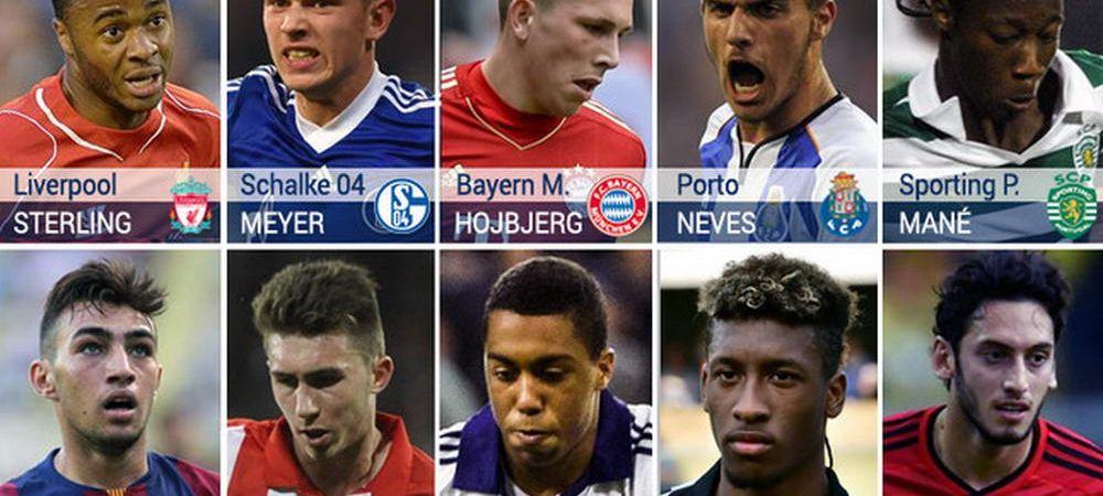 TOP 10 talente din Champions Legue! Ei sunt urmasii lui Cristiano Ronaldo si Messi! Toata Europa e cu ochii pe ei. VIDEO