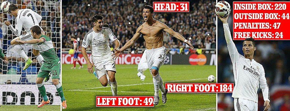 """""""Cifrele lui sunt HALUCINANTE!"""" Europa este la picioarele inCRedibilului Cristiano Ronaldo! Cel mai bun START din cariera"""