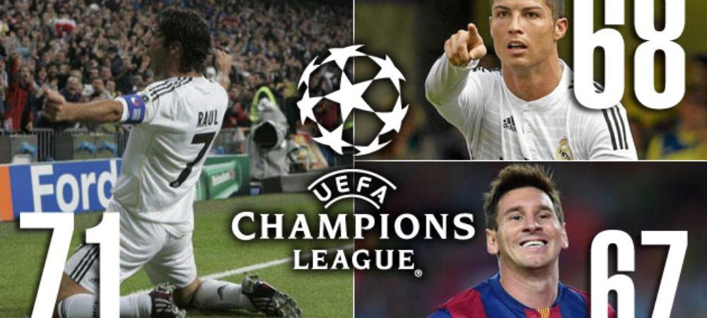 Cum a ajuns Moti sa ii apere RECORDUL lui Raul in Liga! Cristiano Ronaldo poate fi oprit sa scrie istorie