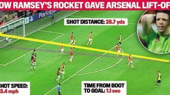INFOGRAFIC. Cum a fost marcat cel mai spectaculos gol al anului in Champions League! Reusita incredibila de aseara