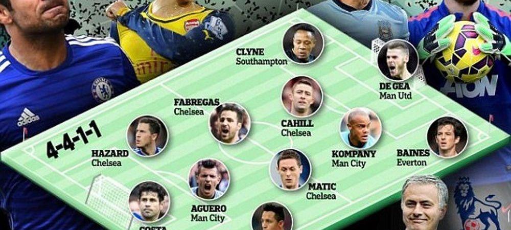 Ce superstar lipseste din cel mai bun 11 din Premier League in 2014. Echipa care ataca cu Hazard, Aguero, Sanchez si Costa