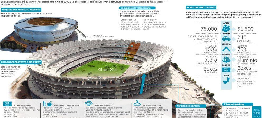 Au dat 98 mil euro pentru un stadion de lux, ACUM NU LE MAI PLACE. Situatia absurda cu una dintre arenele de 5 stele din Europa