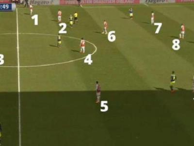 Utrecht - Ajax, primul meci de fotbal care s-a jucat in 12 oameni! Cum a reactionat arbitrul cand si-a dat seama ca e pacalit: