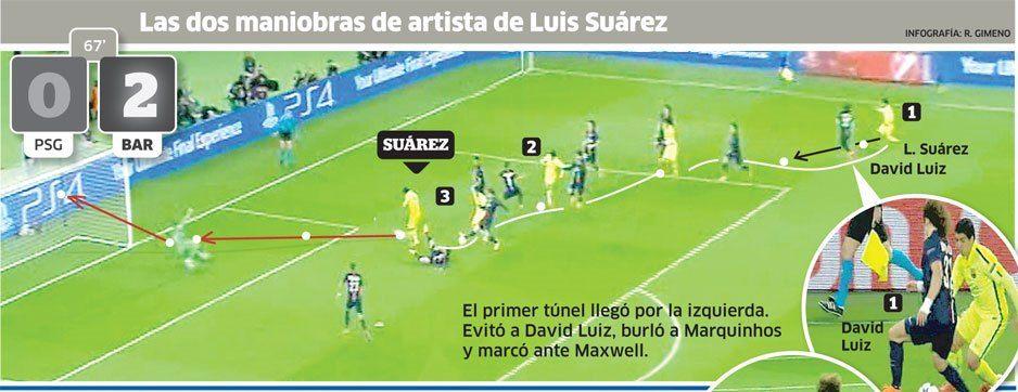 """""""EUROTUNELUL SUAREZ!"""" Cele doua faze senzationale reusite de Suarez cu PSG in Champions League. INFOGRAFIC"""