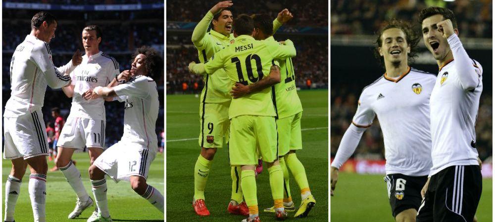 Trei echipe din Spania, pe podiumul celor mai LETALE formatii din Europa! Trio-ul Messi, Neymar, Suarez conduce la acest capitol