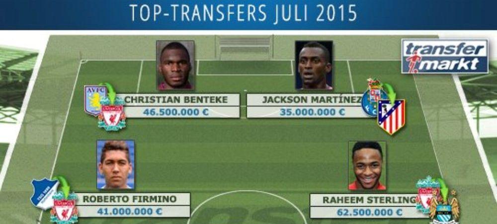Cum arata cel mai scump 11 al transferurilor facute vara asta in Europa: Costa peste 360 de milioane de euro