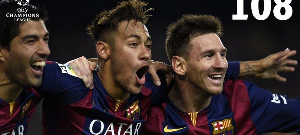Nume SURPRIZA pe lista Barcelonei! Anuntul a fost facut azi. Pe cine vrea Luis Enrique langa Messi, Suarez si Neymar