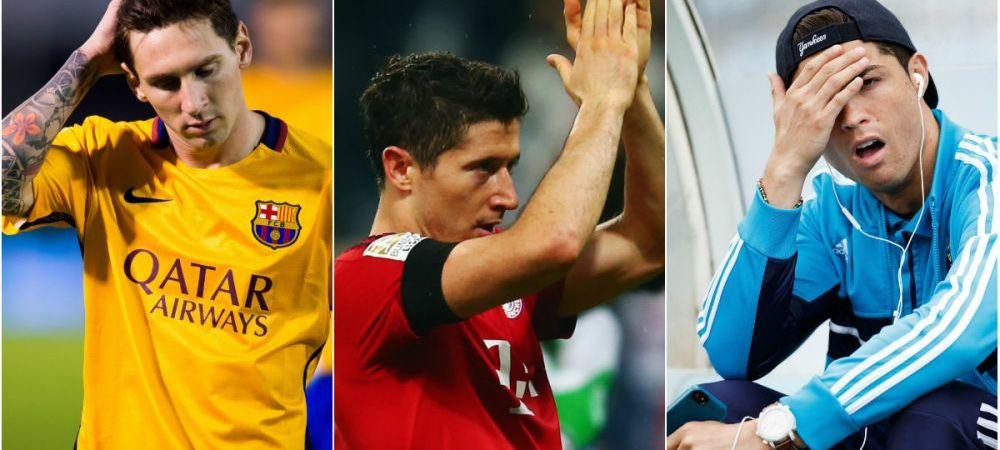 Inedit   Ronaldo si Messi nu prind top 30, Lewandowski si un jucator de-ai lui Mircea Lucescu sunt singurii cunoscuti din primii 10. Cum arata clasamentul pentru Gheata de Aur