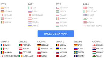 Am picat in grupa cu Franta, Italia si Irlanda de Nord :) UEFA a facut un simulator pentru tragerea la sorti: joaca-te pana gasesti grupa ideala