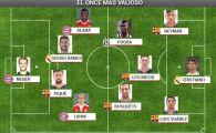 Transferuri la LOTERIE de 1.5 miliarde de dolari in SUA! Messi, Suarez, CR7 si Neymar in aceeasi echipa! Cum arata 11-le