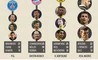 Cele mai puternice triouri de atac din Europa! Cat de departe sunt Messi, Suarez si Neymar in fata competitiei. FOTO