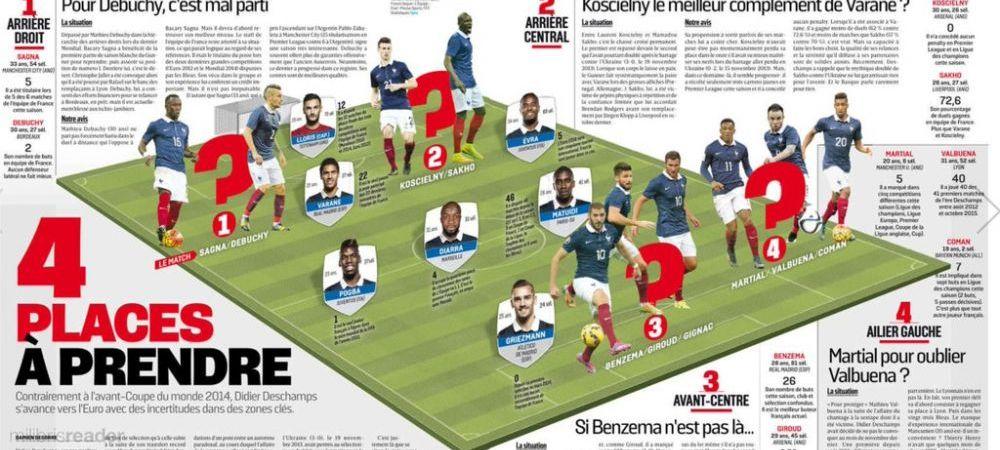 ASA va arata echipa Frantei in meciul cu Romania de la Euro! Ce scrie L'Equipe inaintea jocului pe care il asteptam de 8 ani