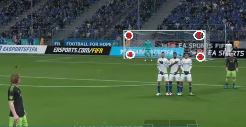 """""""Asa se bate o lovitura libera!"""" Faza senzationala la FIFA 16! Unde a trimis mingea"""