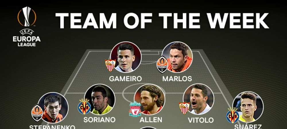 Mircea Lucescu are 4 jucatori in echipa saptamanii in Europa League. Cum arata 11-le de vis