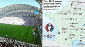 FOTO   Cele 10 bijuterii de stadioane pe care se va disputa turneul final. Romania joaca pe Stade de France, Parc des Princes si la Lyon