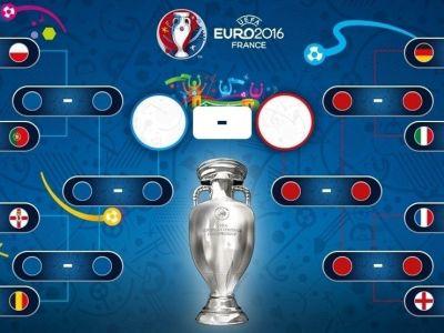 Cum arata cele doua jumatati de tablou de la EURO: Ronaldo poate avea traseu usor, Italia, Spania si Germania se vor lupta intre ele. Cotele la pariuri pentru finala