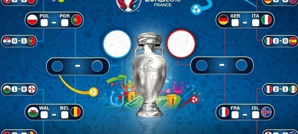 Toate sferturile de finala ale UEFA EURO 2016™ se vad la ProTV: Germania - Italia e marele soc. Programul partidelor