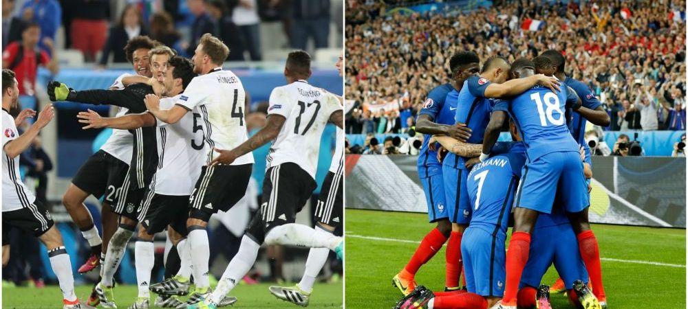 SONDAJ: Cine merge in finala dintre Germania si Franta? Meciul e joi, de la 22:00, la ProTV