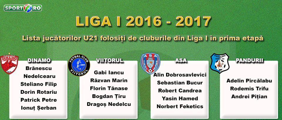 INFOGRAFIC | Recordul stabilit de Dinamo, ASA si Viitorul in prima etapa din acest sezon! Cati juniori au fost folositi in Liga I