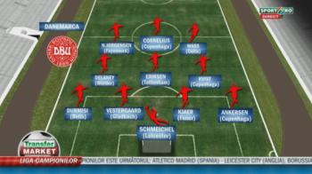 ANALIZA Transfer Market   Cu ce echipa vin danezii la Cluj pentru meciul decisiv cu Romania: vedete de la Leicester si Tottenham