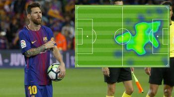 """""""Valverde l-a RECICLAT pe Messi!"""" Mutare castigatoare la Barcelona! Cum s-a reinventat MSN dupa plecarea lui Neymar"""