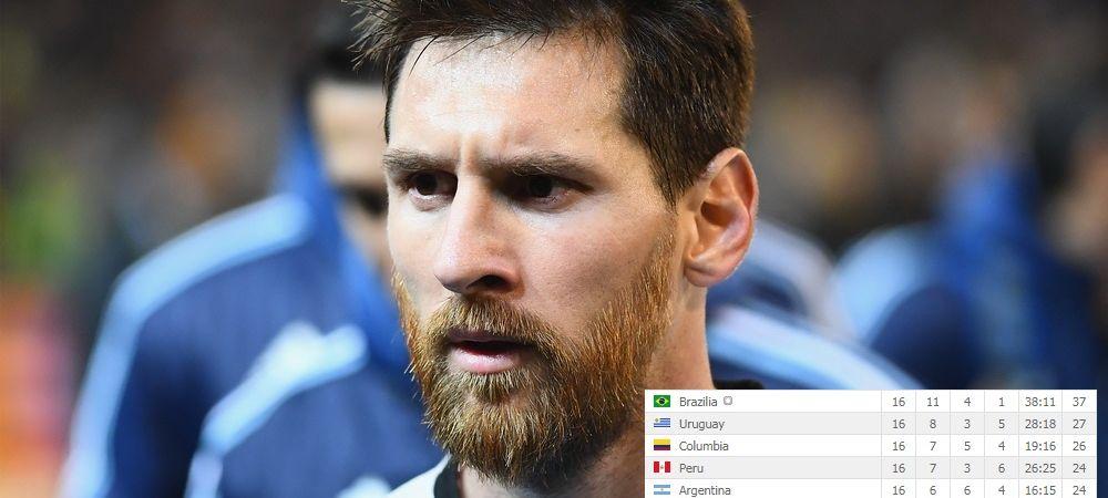Isi smulg PERU din cap daca nu bat! Argentina, in pericol maxim sa nu fie la Mondiale. Cum arata grupa