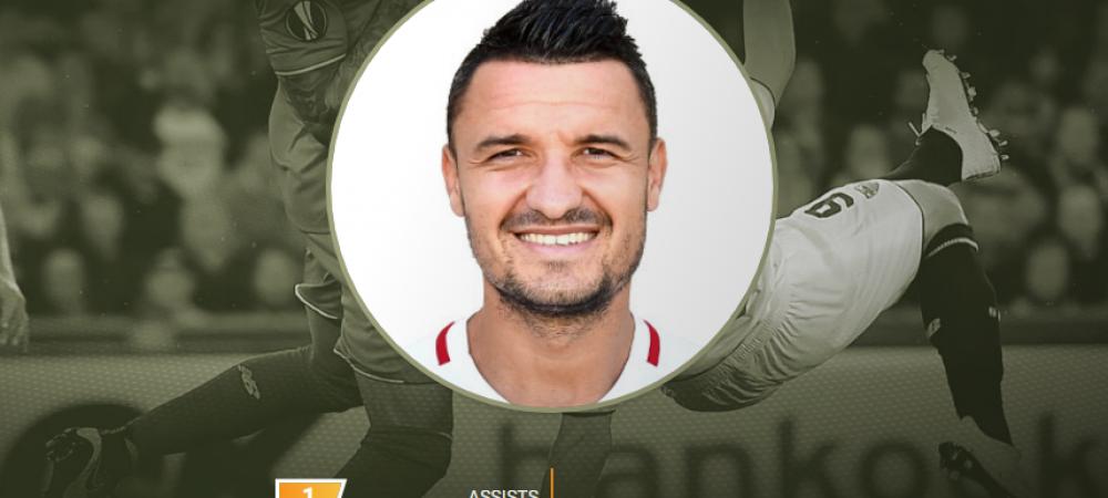 ULTIMA ORA | Budescu, jucatorul etapei in UEFA Europa League, pentru a doua oara in acest sezon. Gnohere a castigat si el o data