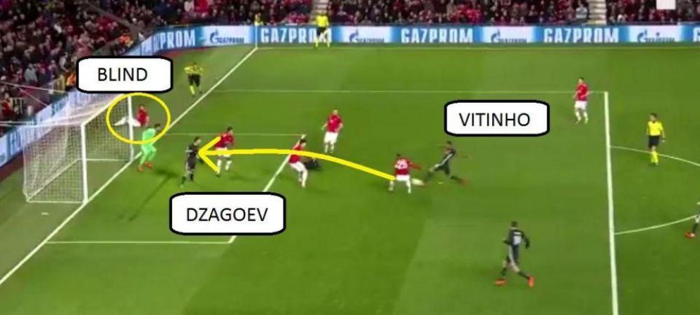 TSKA Moscova a marcat din offside cu United, dar arbitrul a validat reusita! Regula ciudata de care au profitat rusii. VIDEO