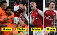 Meciul sezonului in Premier League: Arsenal 3-3 Liverpool! Londonezii au marcat de trei ori in 5 minute