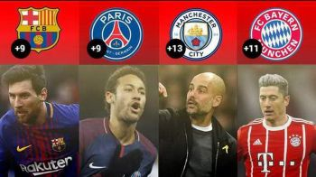 S-au jucat deja primele 4 campionate din Europa? Diferente uriase intre lider si urmaritori in pauza de iarna