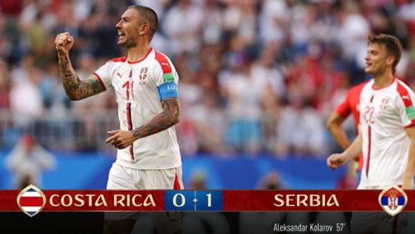 Atentie, Romania! Cele 10 lucruri pe care le-am invatat dupa victoria Serbiei de la Mondial
