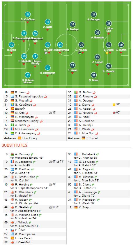 Arsenal a demolat-o pe PSG in International Champions Cup! Buffon a luat 3 goluri inainte sa fie schimbat. Cat s-a terminat meciul