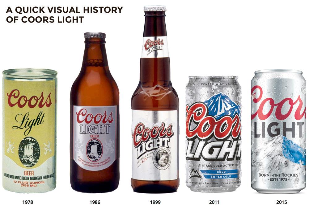 Care sunt cele mai populare 10 beri de pe planeta si tara in care se vinde cea mai multa bere! De unele probabil ca nici nu ai auzit!