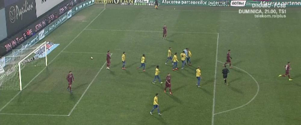CFR 0-0 CALARASI | Prostie MAXIMA! Cea mai stupida eliminare a anului in Romania: s-a luat de propriul portar si a luat rosu, desi abia intrase pe teren