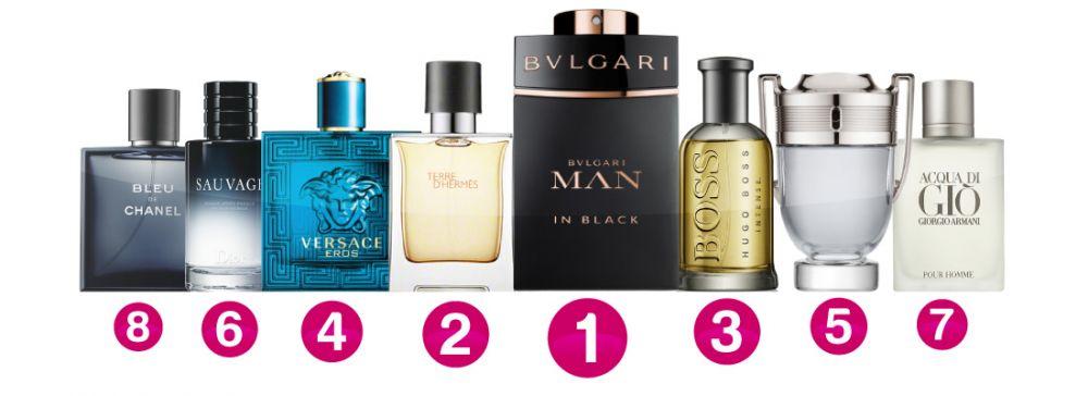 BLACK FRIDAY | Reduceri de peste 70% la parfumuri de lux si accesorii! Ultimele ore de oferte la Elefant.ro