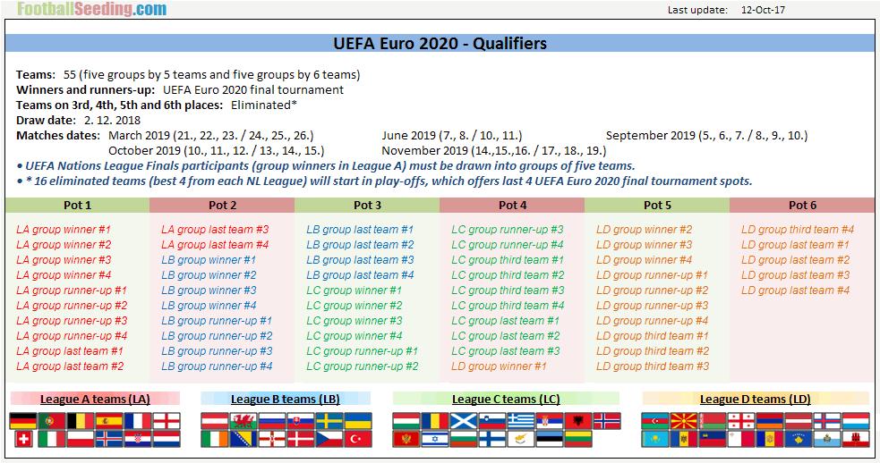 Alerta pentru nationala lui Contra: poate sa o pateasca la fel ca Italia la Euro 2004! Rezultatul de COSMAR pentru Romania