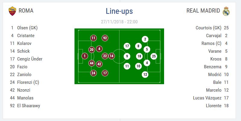Santiago Solari a scos din lot un jucator DE TOP! Nu va fi nici pe banca in duelul cu Roma din UCL: Decizie inexplicabila