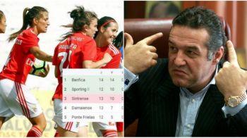 Ele il pot convinge pe Becali! Echipa de fotbal feminin a Benficai joaca ce doreste patronul FCSB: 32-0 intr-un meci! Golaveraj uluitor in acest sezon