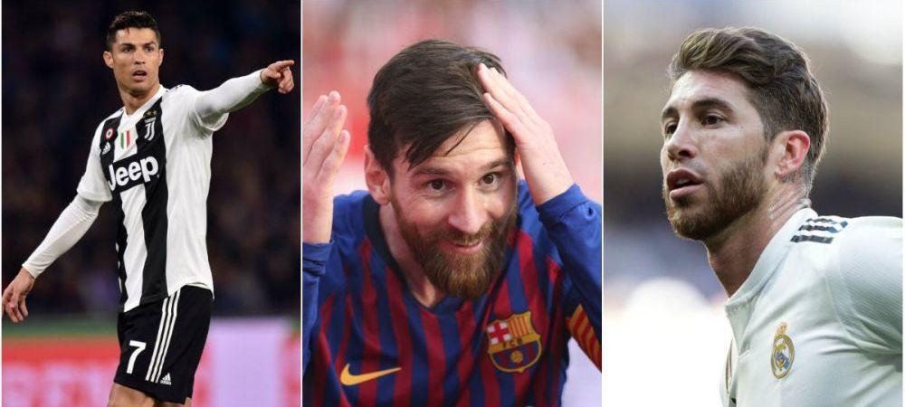 Topul actualizat al celor mai bine platiti fotbalisti din lume! Pe ce loc a ajuns Mbappe la doar 20 de ani si cine castiga intre Messi si Ronaldo