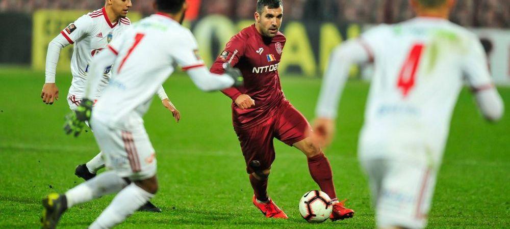 Cu ce echipa a semnat Culio! Mijlocasul argentinian mai avea contract cu CFR Cluj pana in vara
