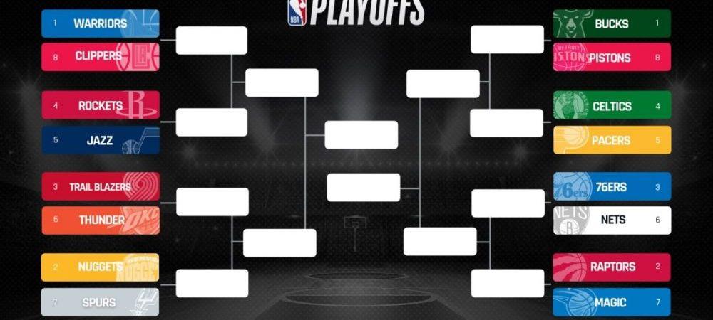 Prediciile specialistilor pentru playoff-ul NBA 2019! Pe cine mizeaza capitanul Romaniei si 14 specialisti in lupta pentru TITLU