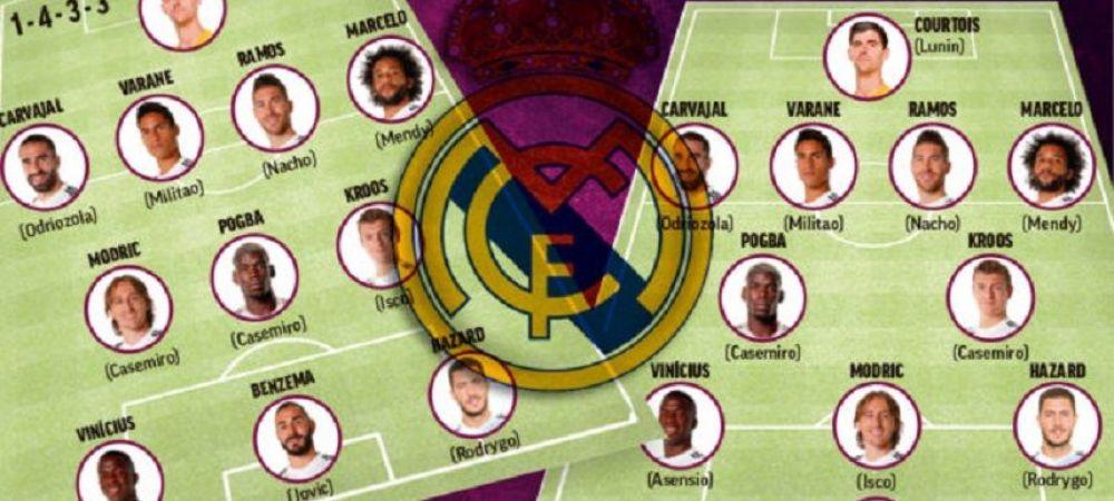 Noul Real Madrid, asamblat de MARCA! Cum poate arata primul 11 al lui Zidane la startul noului sezon, cu Pogba in echipa!
