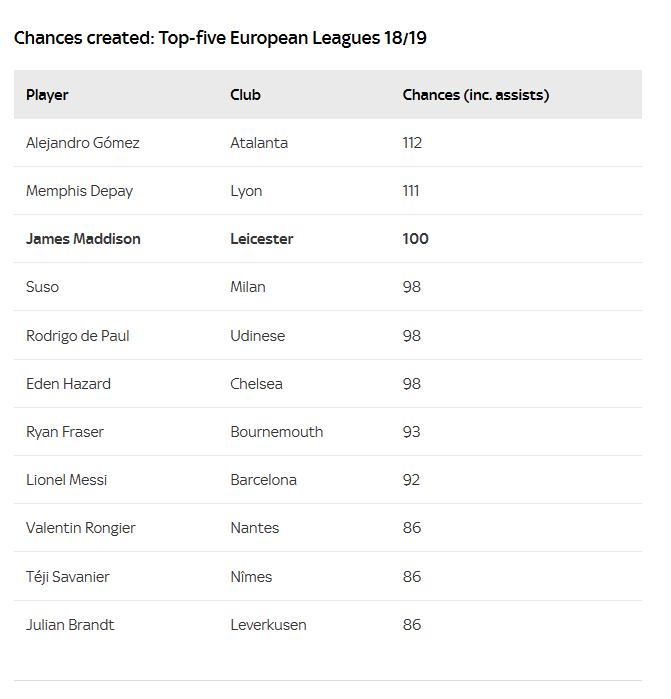 Jucatorul de 60 de milioane care sta in calea echipei lui Mirel Radoi! A fost peste Messi si Hazard in sezonul trecut